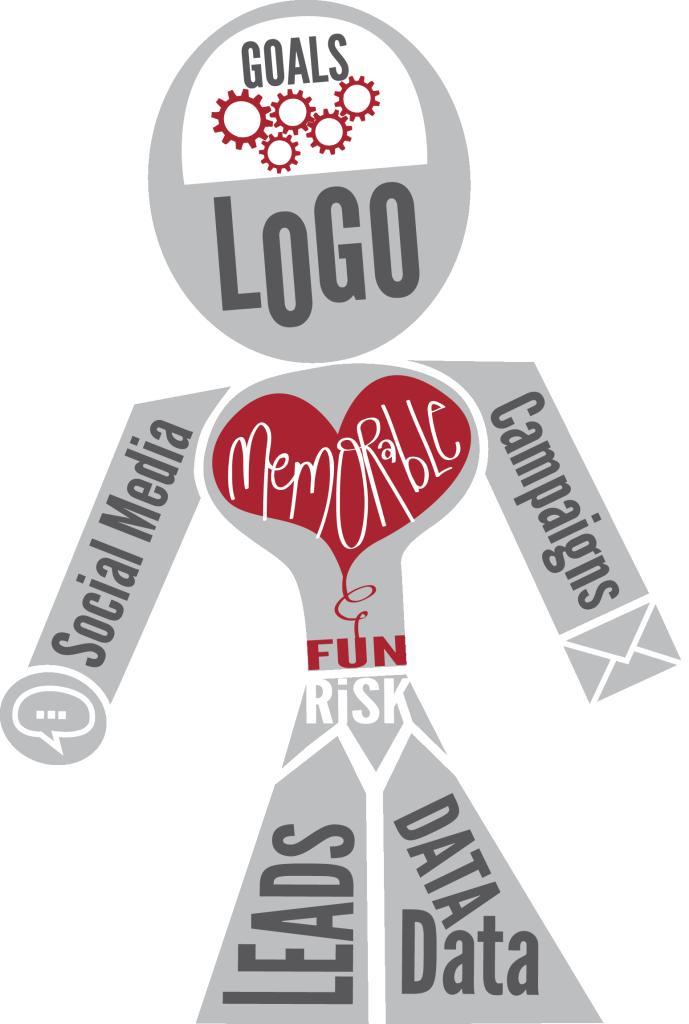 multiMind media Potent Brand infographic